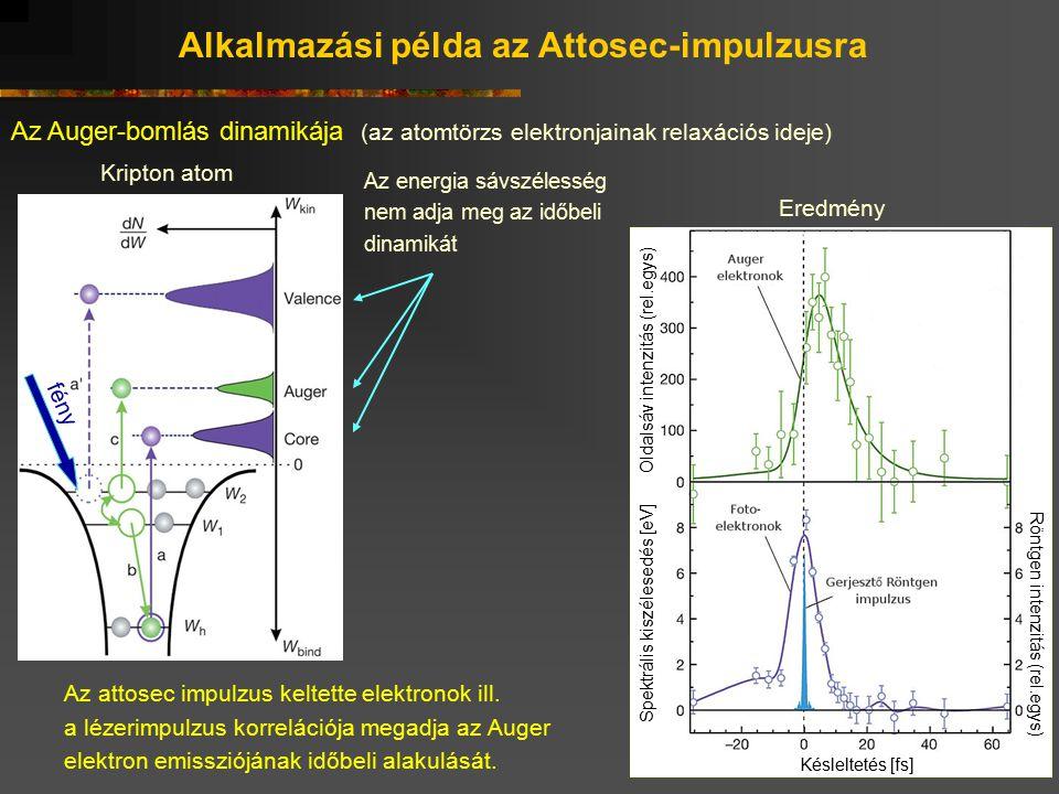 Alkalmazási példa az Attosec-impulzusra Az Auger-bomlás dinamikája (az atomtörzs elektronjainak relaxációs ideje) Az attosec impulzus keltette elektro