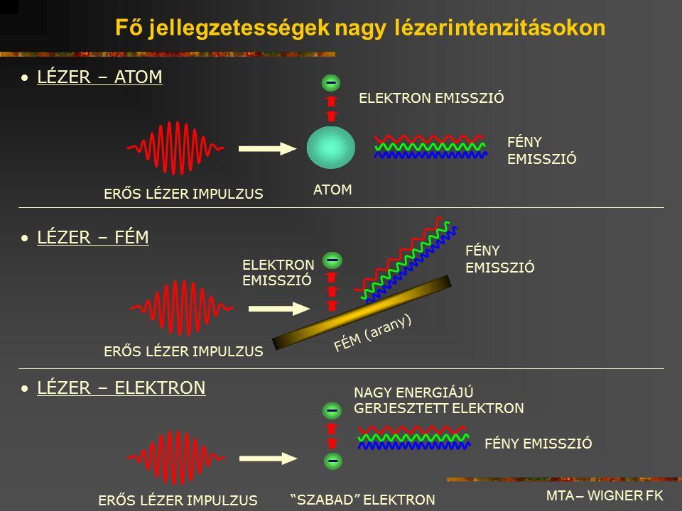 MTA – SZFKI A harmonikus spektrum burkolója: felharmonikus rend Idő [as] Elektromos tér (rel.egys.) Intenzitás (rel.egys.) diszkrét folytonos  f Egyetlen (többszáz attosec) impulzus.