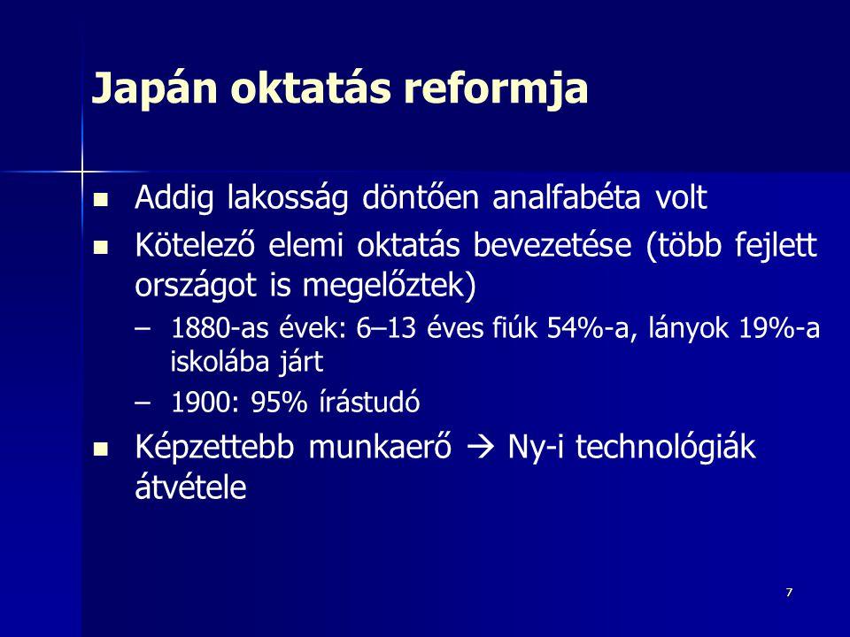 77 Japán oktatás reformja Addig lakosság döntően analfabéta volt Kötelező elemi oktatás bevezetése (több fejlett országot is megelőztek) – –1880-as évek: 6–13 éves fiúk 54%-a, lányok 19%-a iskolába járt – –1900: 95% írástudó Képzettebb munkaerő  Ny-i technológiák átvétele