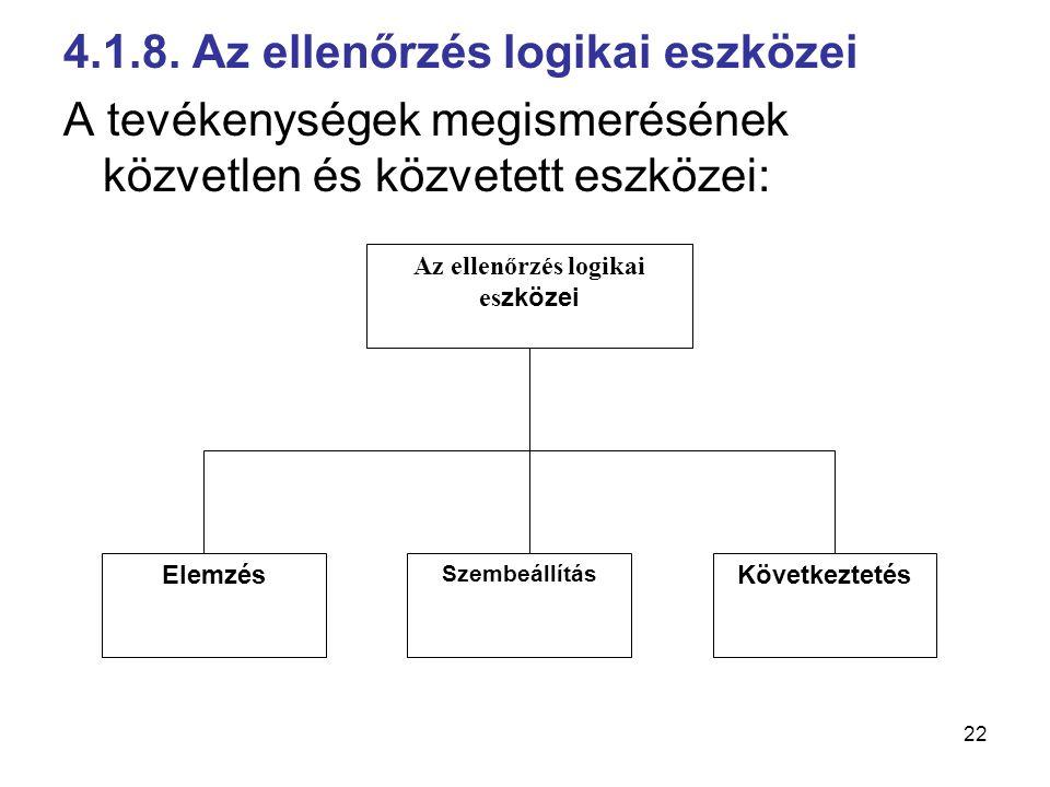 22 4.1.8. Az ellenőrzés logikai eszközei A tevékenységek megismerésének közvetlen és közvetett eszközei: Az ellenőrzés logikai es zközei Elemzés Szemb
