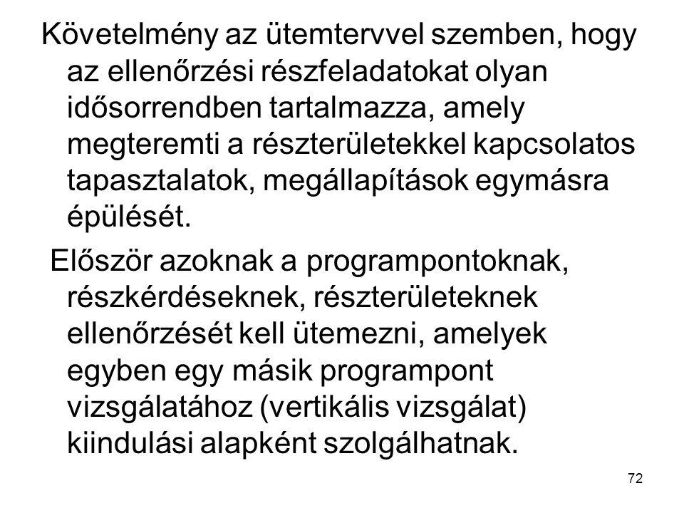 72 Követelmény az ütemtervvel szemben, hogy az ellenőrzési részfeladatokat olyan idősorrendben tartalmazza, amely megteremti a részterületekkel kapcso