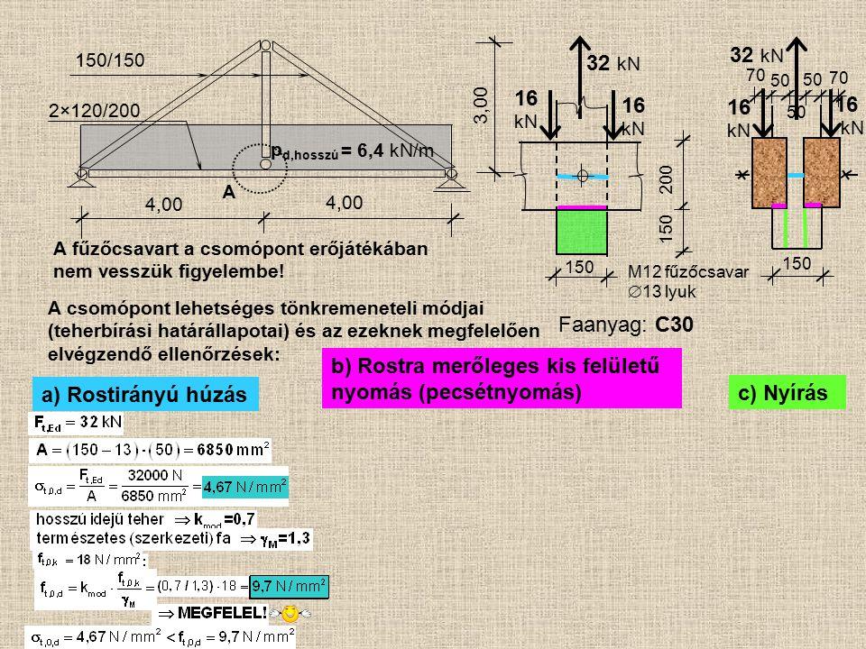 16 kN 16 kN M12 fűzőcsavar  13 lyuk Faanyag: C30 A fűzőcsavart a csomópont erőjátékában nem vesszük figyelembe! a) Rostirányú húzás b) Rostra merőleg
