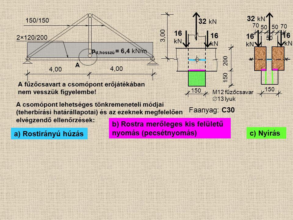 16 kN 16 kN M12 fűzőcsavar  13 lyuk Faanyag: C30 A fűzőcsavart a csomópont erőjátékában nem vesszük figyelembe! A csomópont lehetséges tönkremeneteli