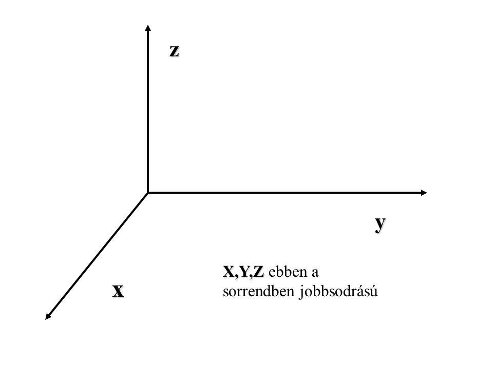 x y z X,Y,Z X,Y,Z ebben a sorrendben jobbsodrású