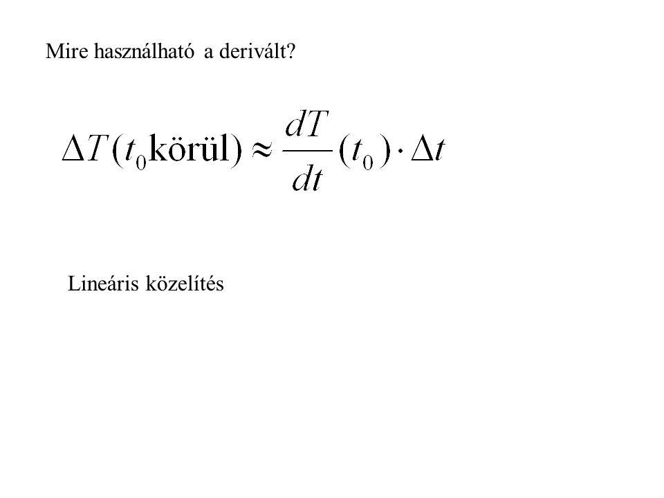 Mire használható a derivált? Lineáris közelítés