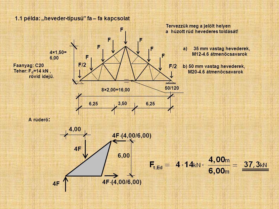 """1.1 példa: """"heveder-típusú"""" fa – fa kapcsolat 4×1,50= 6,00 8×2,00=16,00 6,25 3,50 F F F F F F F F/2 50/120 Tervezzük meg a jelölt helyen a húzott rúd"""