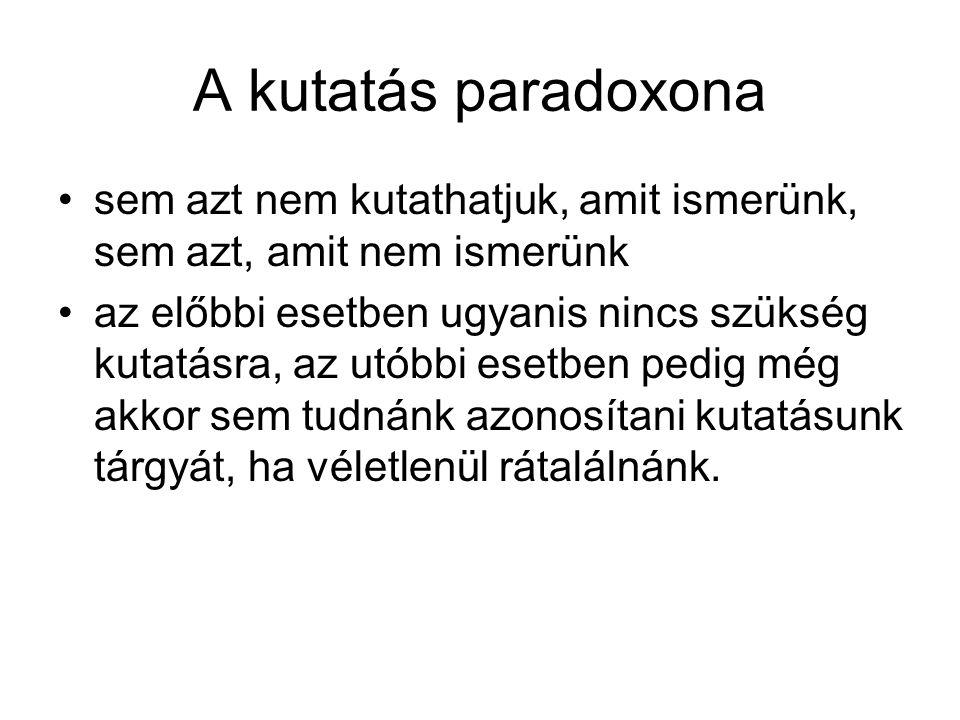 A kutatás paradoxona sem azt nem kutathatjuk, amit ismerünk, sem azt, amit nem ismerünk az előbbi esetben ugyanis nincs szükség kutatásra, az utóbbi e
