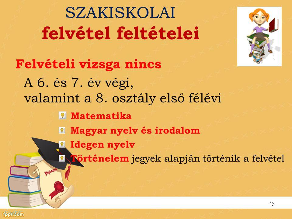 SZAKISKOLAI felvétel feltételei Felvételi vizsga nincs A 6. és 7. év végi, valamint a 8. osztály első félévi Matematika Magyar nyelv és irodalom Idege