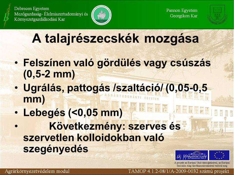 A talajrészecskék mozgása Felszínen való gördülés vagy csúszás (0,5-2 mm) Ugrálás, pattogás /szaltáció/ (0,05-0,5 mm) Lebegés (<0,05 mm) Következmény: szerves és szervetlen kolloidokban való szegényedés