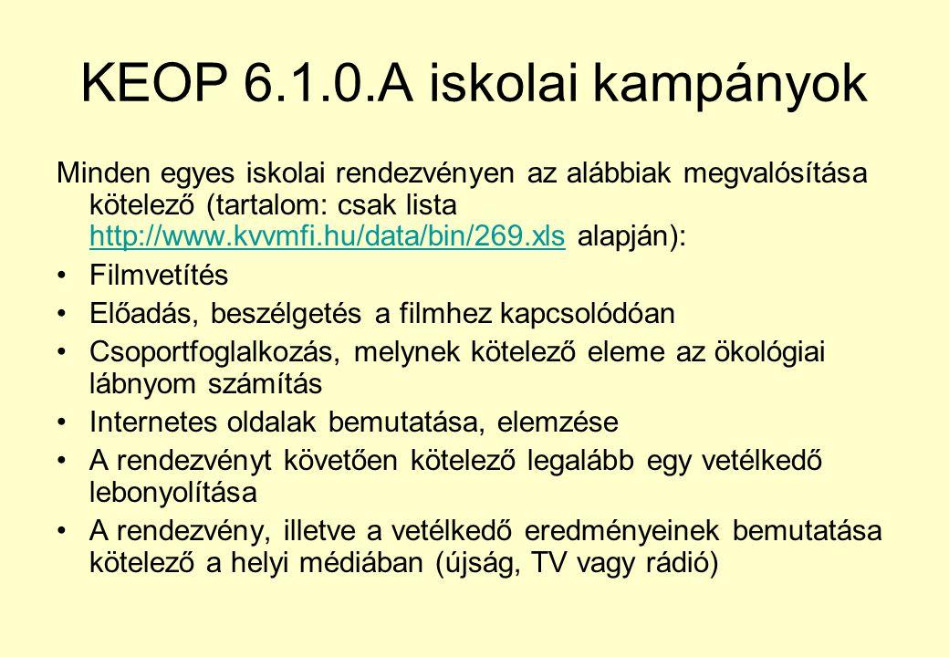 KEOP 6.1.0.A iskolai kampányok Minden egyes iskolai rendezvényen az alábbiak megvalósítása kötelező (tartalom: csak lista http://www.kvvmfi.hu/data/bin/269.xls alapján): http://www.kvvmfi.hu/data/bin/269.xls Filmvetítés Előadás, beszélgetés a filmhez kapcsolódóan Csoportfoglalkozás, melynek kötelező eleme az ökológiai lábnyom számítás Internetes oldalak bemutatása, elemzése A rendezvényt követően kötelező legalább egy vetélkedő lebonyolítása A rendezvény, illetve a vetélkedő eredményeinek bemutatása kötelező a helyi médiában (újság, TV vagy rádió)
