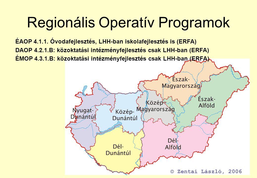 Regionális Operatív Programok ÉAOP 4.1.1.
