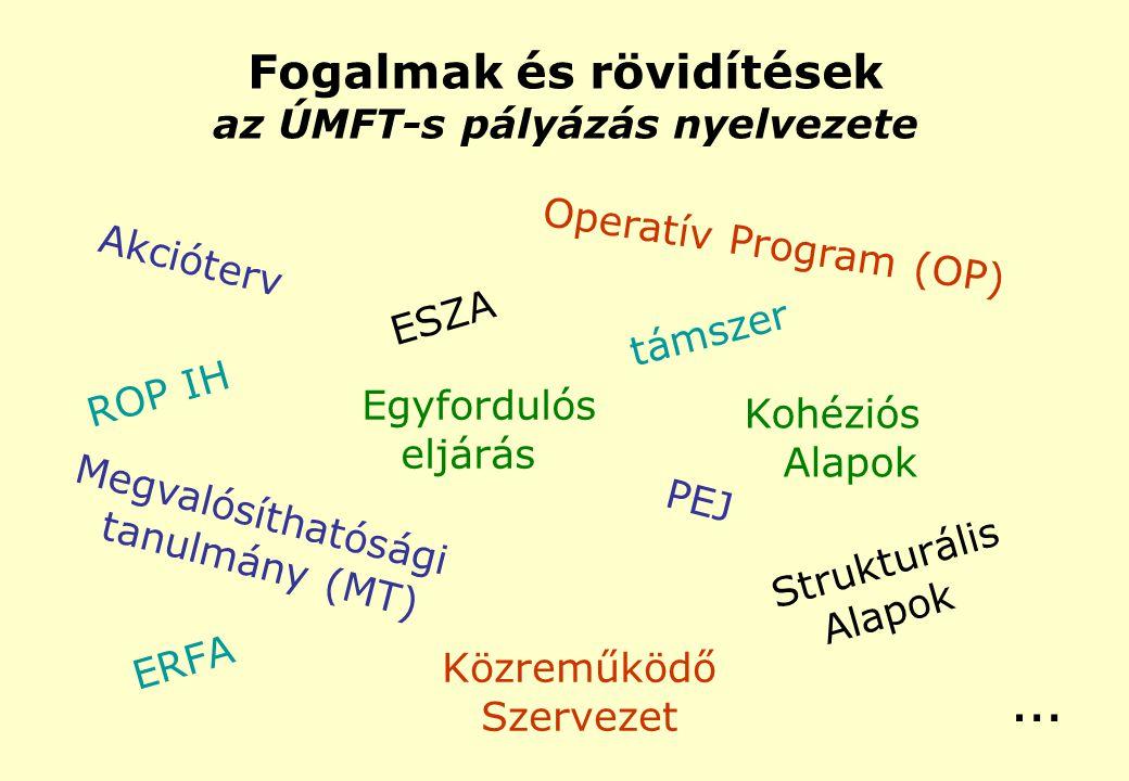 Fogalmak és rövidítések az ÚMFT-s pályázás nyelvezete ERFA ESZA ROP IH Strukturális Alapok Akcióterv Kohéziós Alapok Megvalósíthatósági tanulmány (MT) Közreműködő Szervezet Operatív Program (OP) Egyfordulós eljárás PEJ támszer …