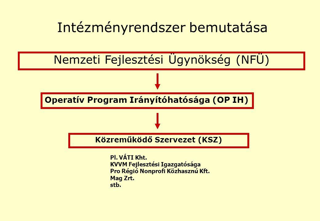 www.nfu.hu