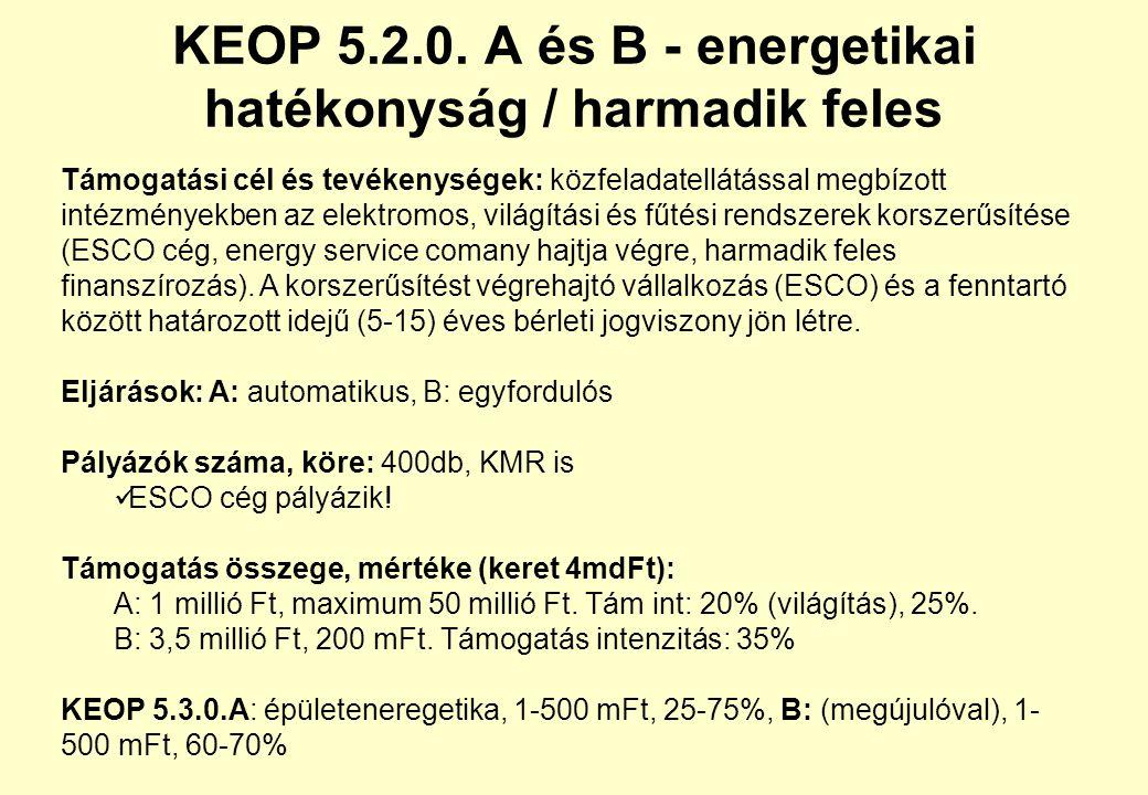 KEOP 5.2.0.