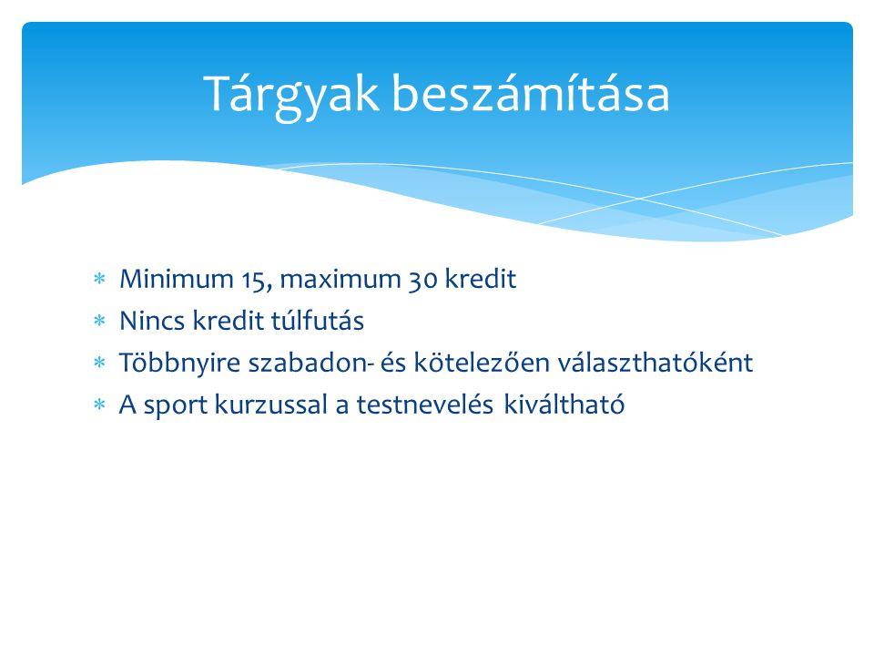  Minimum 15, maximum 30 kredit  Nincs kredit túlfutás  Többnyire szabadon- és kötelezően választhatóként  A sport kurzussal a testnevelés kiváltható Tárgyak beszámítása