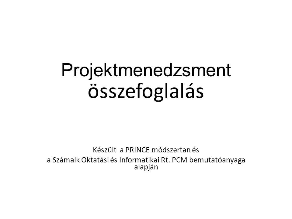 Projektmenedzsment összefoglalás Készült a PRINCE módszertan és a Számalk Oktatási és Informatikai Rt.