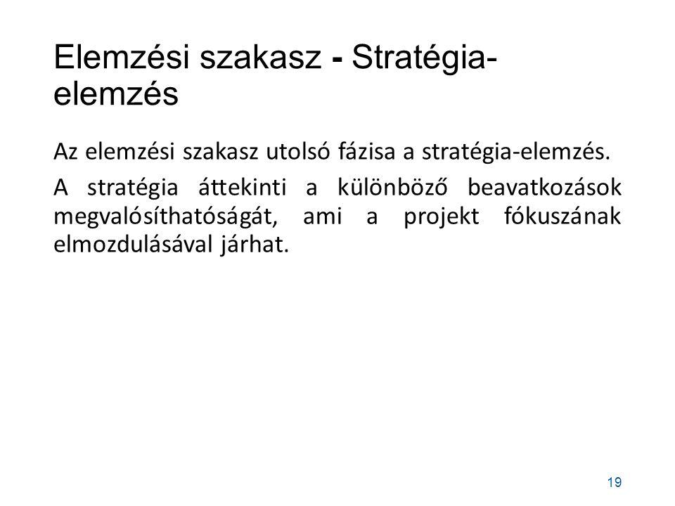 Elemzési szakasz - Stratégia- elemzés Az elemzési szakasz utolsó fázisa a stratégia-elemzés.
