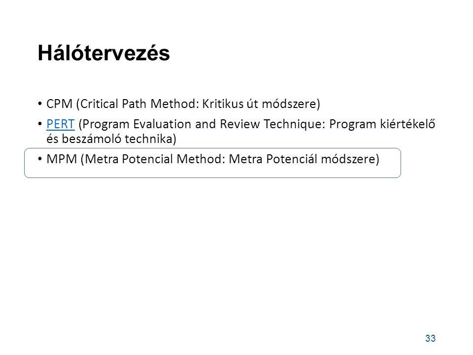 Hálótervezés CPM (Critical Path Method: Kritikus út módszere) PERT (Program Evaluation and Review Technique: Program kiértékelő és beszámoló technika) PERT MPM (Metra Potencial Method: Metra Potenciál módszere) 33