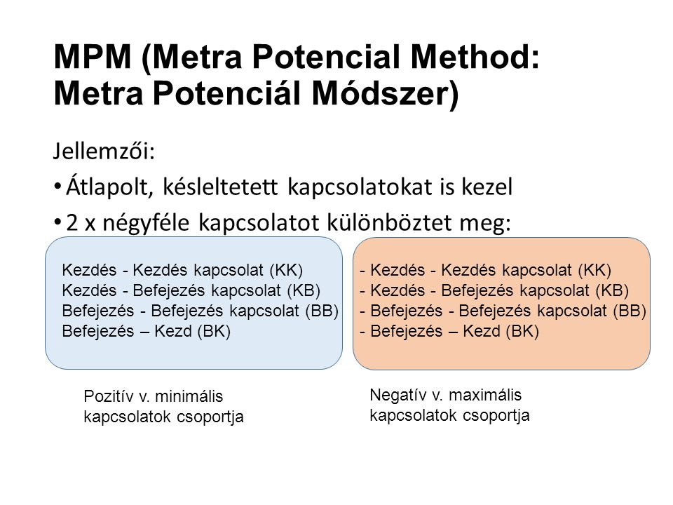 MPM (Metra Potencial Method: Metra Potenciál Módszer) Jellemzői: Átlapolt, késleltetett kapcsolatokat is kezel 2 x négyféle kapcsolatot különböztet meg: Pozitív v.
