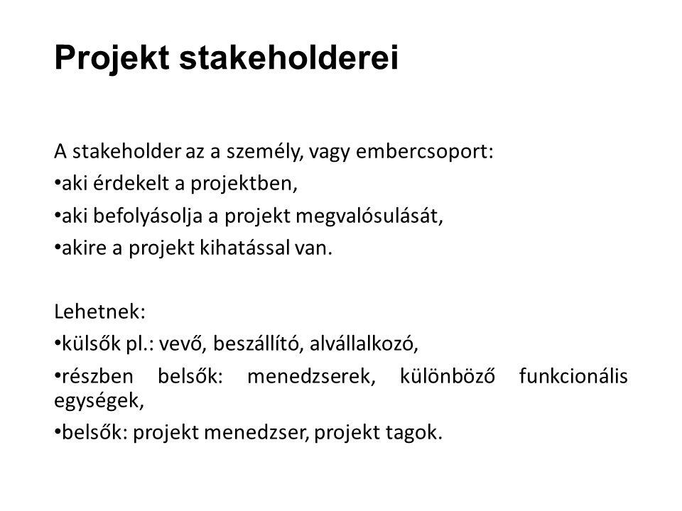 Projekt stakeholderei A stakeholder az a személy, vagy embercsoport: aki érdekelt a projektben, aki befolyásolja a projekt megvalósulását, akire a projekt kihatással van.