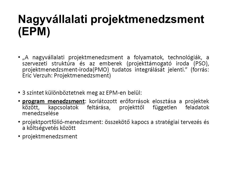 """Nagyvállalati projektmenedzsment (EPM) """"A nagyvállalati projektmenedzsment a folyamatok, technológiák, a szervezeti struktúra és az emberek (projekttámogató iroda (PSO), projektmenedzsment-iroda(PMO) tudatos integrálását jelenti. (forrás: Eric Verzuh: Projektmenedzsment) 3 szintet különböztetnek meg az EPM-en belül: program menedzsment: korlátozott erőforrások elosztása a projektek között, kapcsolatok feltárása, projekttől független feladatok menedzselése projektportfólió-menedzsment: összekötő kapocs a stratégiai tervezés és a költségvetés között projektmenedzsment"""