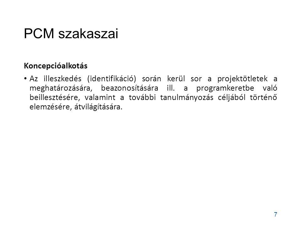 PCM szakaszai Koncepcióalkotás Az illeszkedés (identifikáció) során kerül sor a projektötletek a meghatározására, beazonosítására ill.