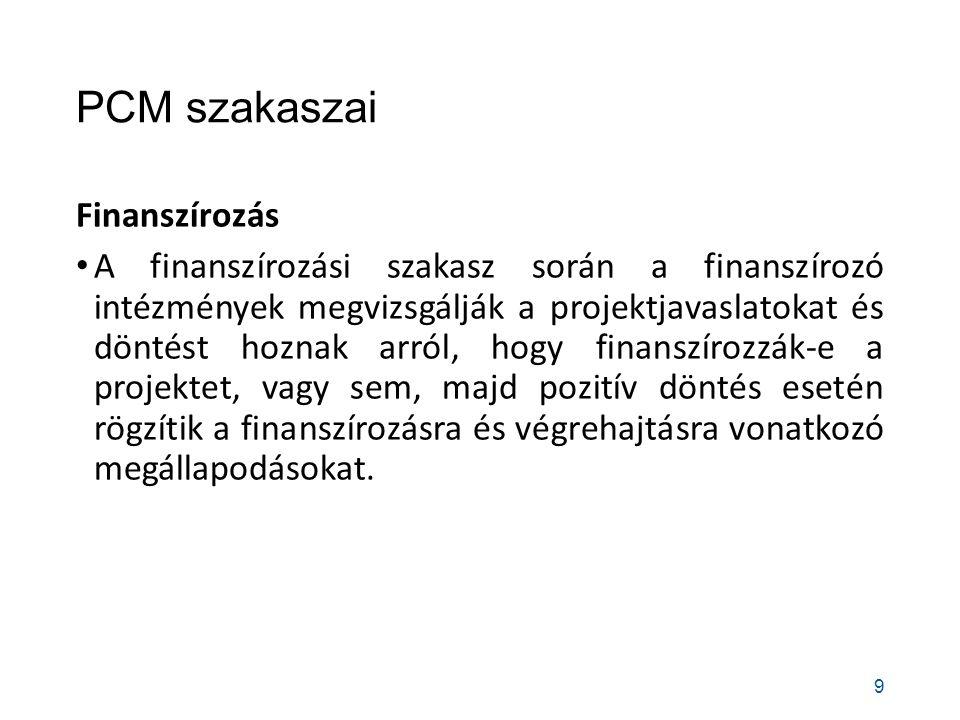 PCM szakaszai Finanszírozás A finanszírozási szakasz során a finanszírozó intézmények megvizsgálják a projektjavaslatokat és döntést hoznak arról, hogy finanszírozzák-e a projektet, vagy sem, majd pozitív döntés esetén rögzítik a finanszírozásra és végrehajtásra vonatkozó megállapodásokat.