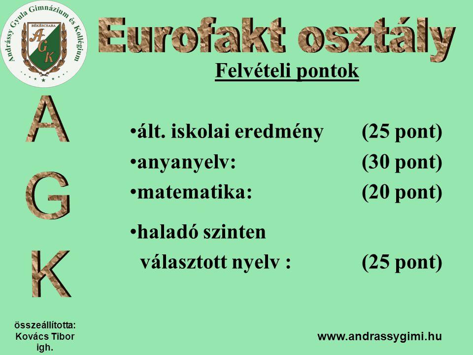 összeállította: Kovács Tibor igh. www.andrassygimi.hu Felvételi pontok ált.