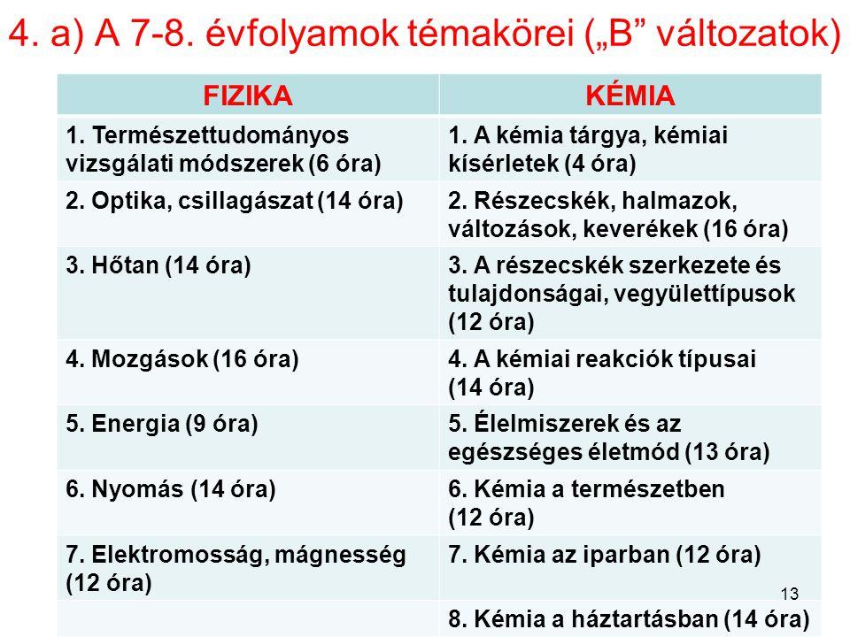"""4. a) A 7-8. évfolyamok témakörei (""""B"""" változatok) FIZIKAKÉMIA 1. Természettudományos vizsgálati módszerek (6 óra) 1. A kémia tárgya, kémiai kísérlete"""