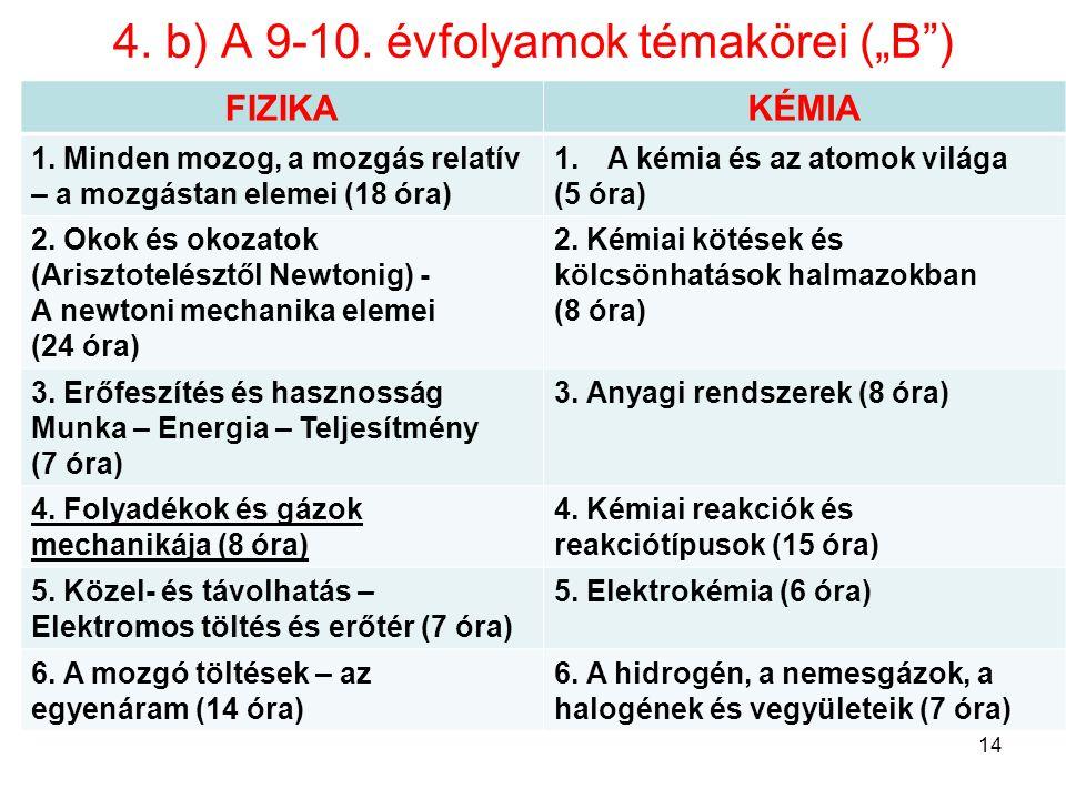 """4. b) A 9-10. évfolyamok témakörei (""""B"""") FIZIKAKÉMIA 1. Minden mozog, a mozgás relatív – a mozgástan elemei (18 óra) 1.A kémia és az atomok világa (5"""