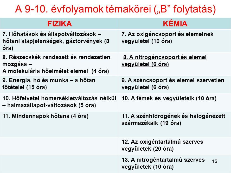 """A 9-10. évfolyamok témakörei (""""B"""" folytatás) FIZIKAKÉMIA 7. Hőhatások és állapotváltozások – hőtani alapjelenségek, gáztörvények (8 óra) 7. Az oxigénc"""