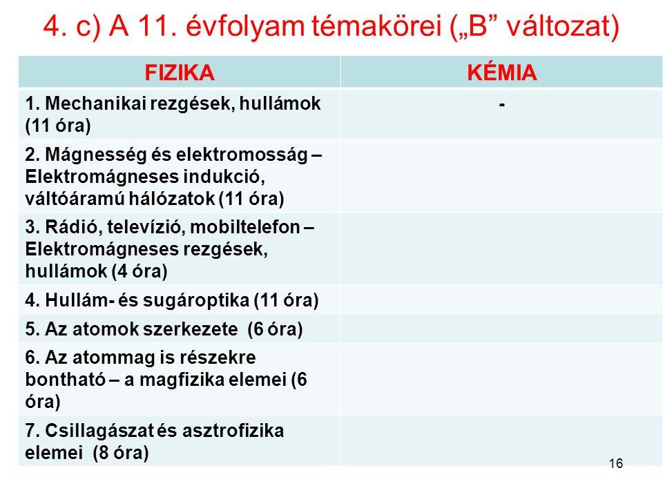 """4. c) A 11. évfolyam témakörei (""""B"""" változat) FIZIKAKÉMIA 1. Mechanikai rezgések, hullámok (11 óra) - 2. Mágnesség és elektromosság – Elektromágneses"""