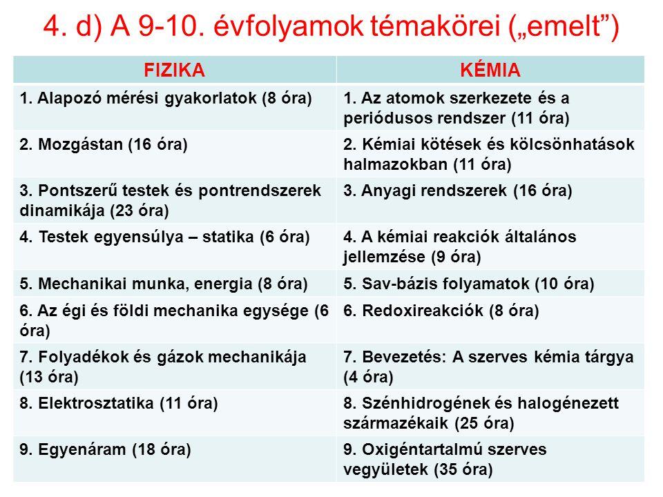 """4. d) A 9-10. évfolyamok témakörei (""""emelt"""") 17 FIZIKAKÉMIA 1. Alapozó mérési gyakorlatok (8 óra)1. Az atomok szerkezete és a periódusos rendszer (11"""