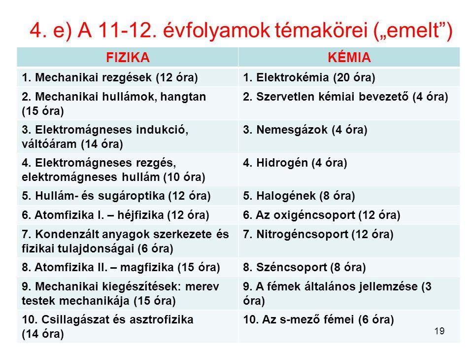 """4. e) A 11-12. évfolyamok témakörei (""""emelt"""") FIZIKAKÉMIA 1. Mechanikai rezgések (12 óra)1. Elektrokémia (20 óra) 2. Mechanikai hullámok, hangtan (15"""