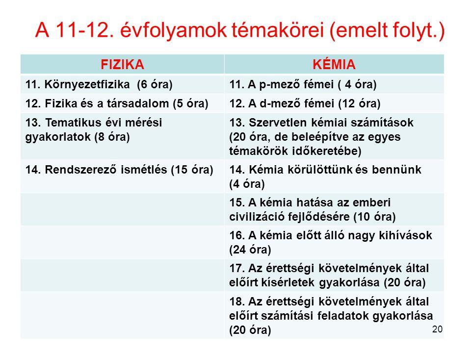 A 11-12. évfolyamok témakörei (emelt folyt.) FIZIKAKÉMIA 11. Környezetfizika (6 óra)11. A p-mező fémei ( 4 óra) 12. Fizika és a társadalom (5 óra)12.