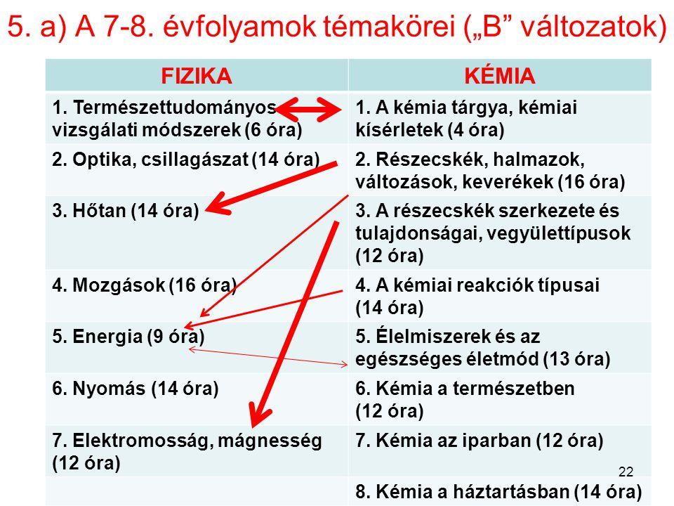 """5. a) A 7-8. évfolyamok témakörei (""""B"""" változatok) FIZIKAKÉMIA 1. Természettudományos vizsgálati módszerek (6 óra) 1. A kémia tárgya, kémiai kísérlete"""