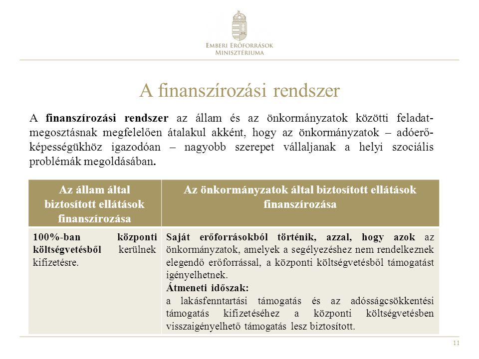 11 A finanszírozási rendszer A finanszírozási rendszer az állam és az önkormányzatok közötti feladat- megosztásnak megfelelően átalakul akként, hogy a