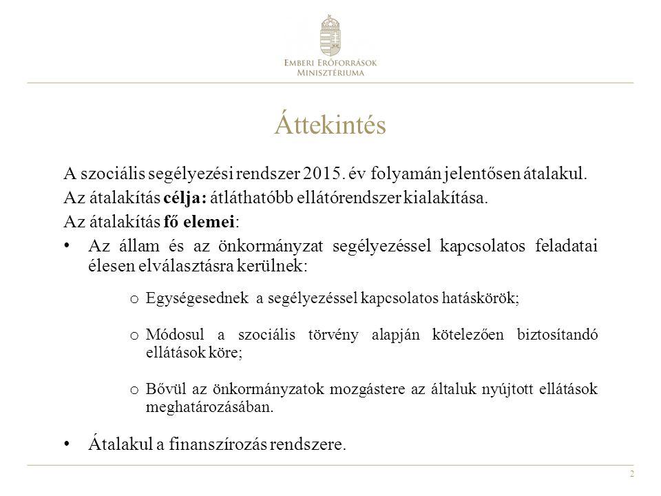 3 A segélyezéssel kapcsolatos hatáskörök egységesítése 2015.