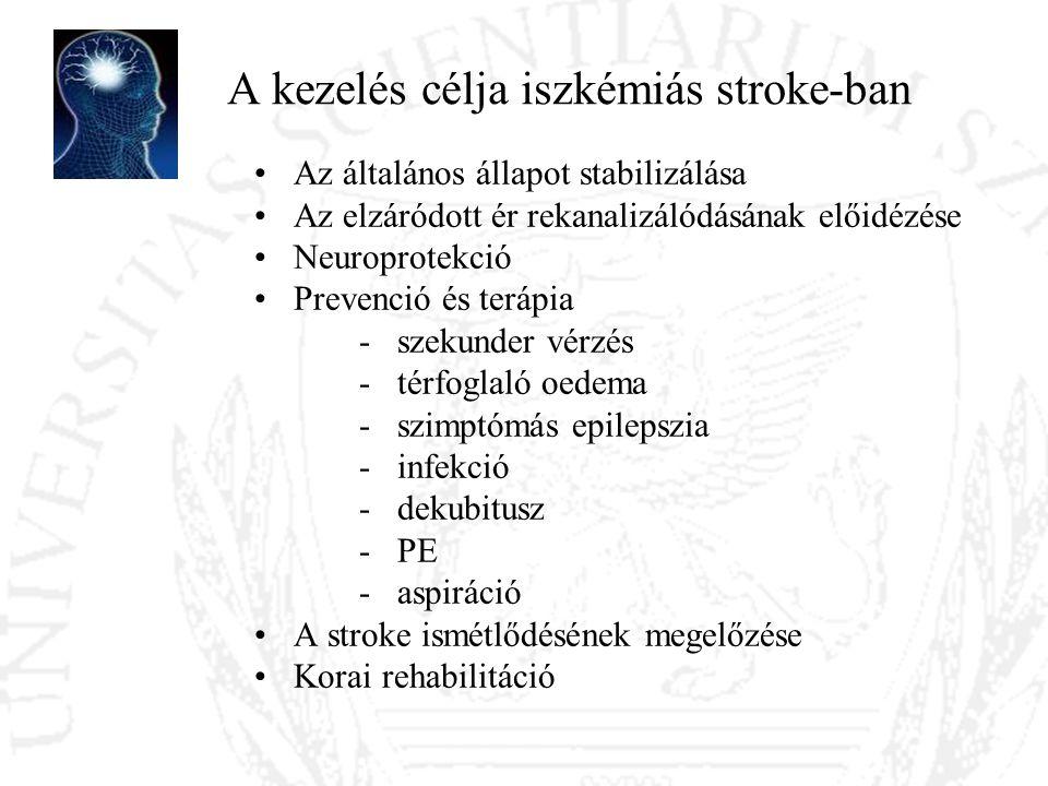 A kezelés célja iszkémiás stroke-ban Az általános állapot stabilizálása Az elzáródott ér rekanalizálódásának előidézése Neuroprotekció Prevenció és te