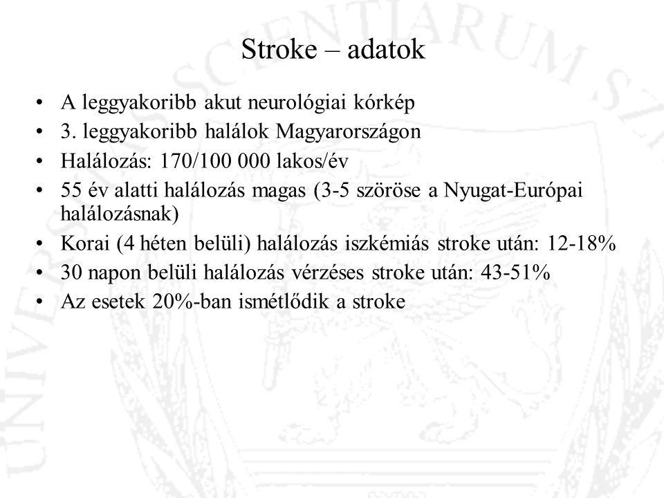 Az akut vérzéses stroke Prognosztikai jelek: RR syst > 160 Hgmm ICH mérete nő (retrospektív) ICH mérete nem nő (prospektív) Láz > 37,5 O C rossz prognózis, ventrikuláris vérzés Magas vércukor: korrelál a mortalitással Magas fibrinogén: magasabb mortalitás Magas fehérvérsejtszám: magasabb mortalitás Metalloproteináz-9 az oedema fokával korrelál Metalloproteináz-3 a halálozással korrelál C-fibronectin a vasculáris lézióval korrelál C-fibronectin >6µg/mL és interleukin-6>24 pg/mL: ICH növekedéssel korrelál