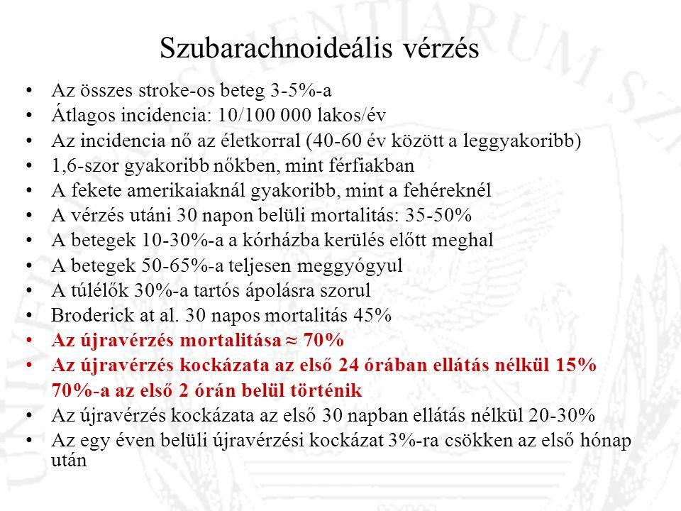 Szubarachnoideális vérzés Az összes stroke-os beteg 3-5%-a Átlagos incidencia: 10/100 000 lakos/év Az incidencia nő az életkorral (40-60 év között a l