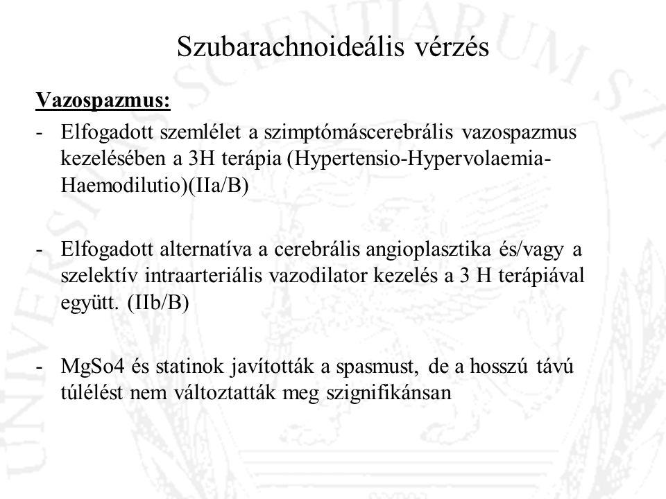 Szubarachnoideális vérzés Vazospazmus: -Elfogadott szemlélet a szimptómáscerebrális vazospazmus kezelésében a 3H terápia (Hypertensio-Hypervolaemia- H