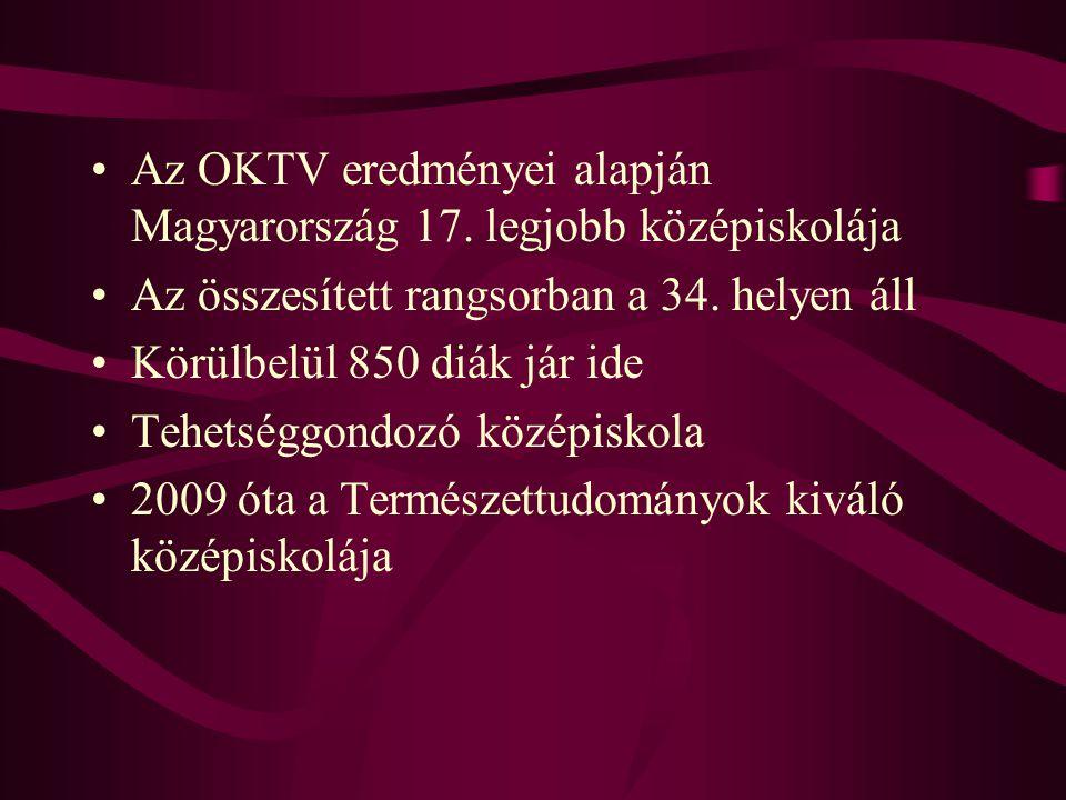 Az OKTV eredményei alapján Magyarország 17. legjobb középiskolája Az összesített rangsorban a 34. helyen áll Körülbelül 850 diák jár ide Tehetséggondo