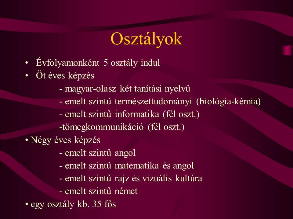Osztályok Évfolyamonként 5 osztály indul Öt éves képzés - magyar-olasz két tanítási nyelvű - emelt szintű természettudományi (biológia-kémia) - emelt