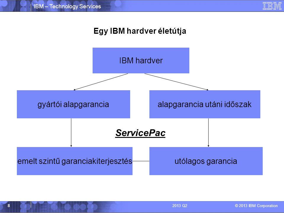 IBM – Technology Services © 2013 IBM Corporation 82013 Q2 Egy IBM hardver életútja IBM hardver gyártói alapgaranciaalapgarancia utáni időszak emelt szintű garanciakiterjesztésutólagos garancia ServicePac