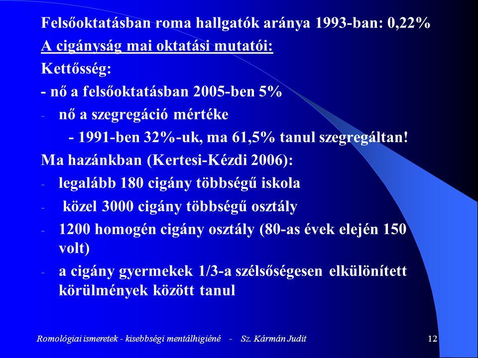 Romológiai ismeretek - kisebbségi mentálhigiéné - Sz. Kármán Judit12 Felsőoktatásban roma hallgatók aránya 1993-ban: 0,22% A cigányság mai oktatási mu