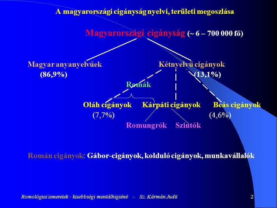 Romológiai ismeretek - kisebbségi mentálhigiéné - Sz. Kármán Judit2 A magyarországi cigányság nyelvi, területi megoszlása Magyarországi cigányság (~ 6