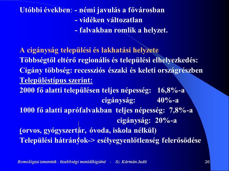 Romológiai ismeretek - kisebbségi mentálhigiéné - Sz. Kármán Judit20 Utóbbi években: - némi javulás a fővárosban - vidéken változatlan - falvakban rom