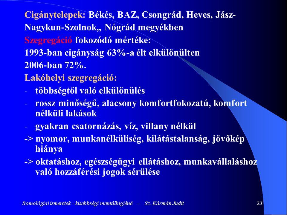 Romológiai ismeretek - kisebbségi mentálhigiéné - Sz. Kármán Judit23 Cigánytelepek: Békés, BAZ, Csongrád, Heves, Jász- Nagykun-Szolnok,, Nógrád megyék