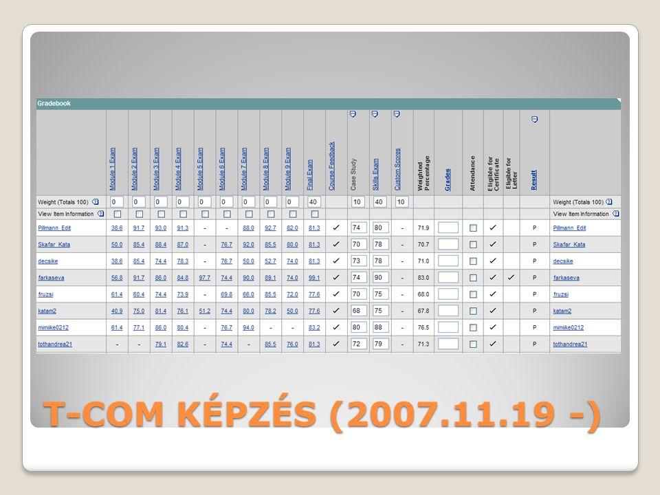 T-COM KÉPZÉS (2007.11.19 -)